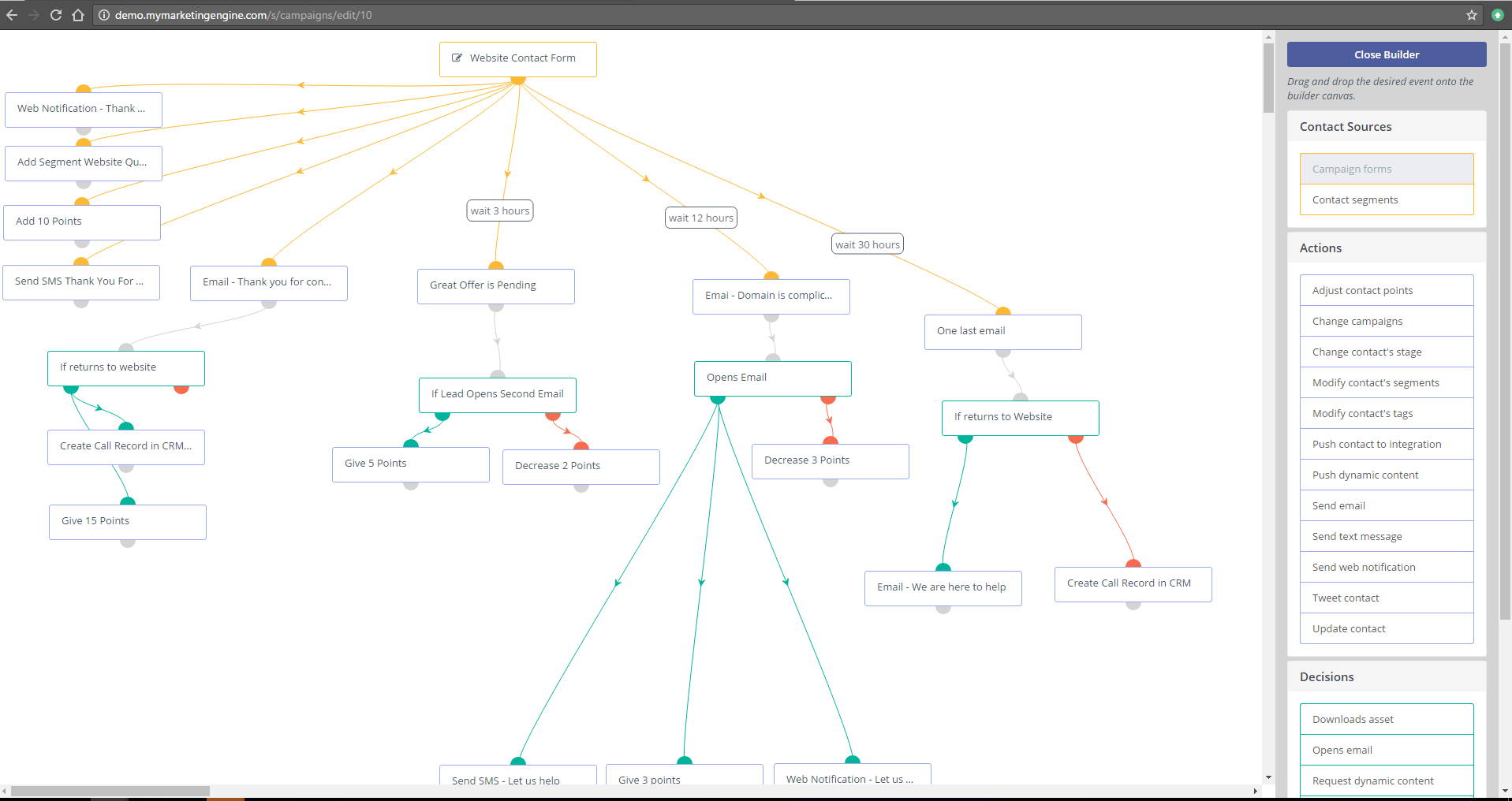 Marketing CampaignWorkflow Example My Marketing Engine – Sample Marketing Campaign